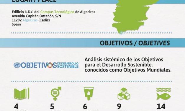 Encuentro Internacional de Investigadores Campus Tecnológico de Algeciras